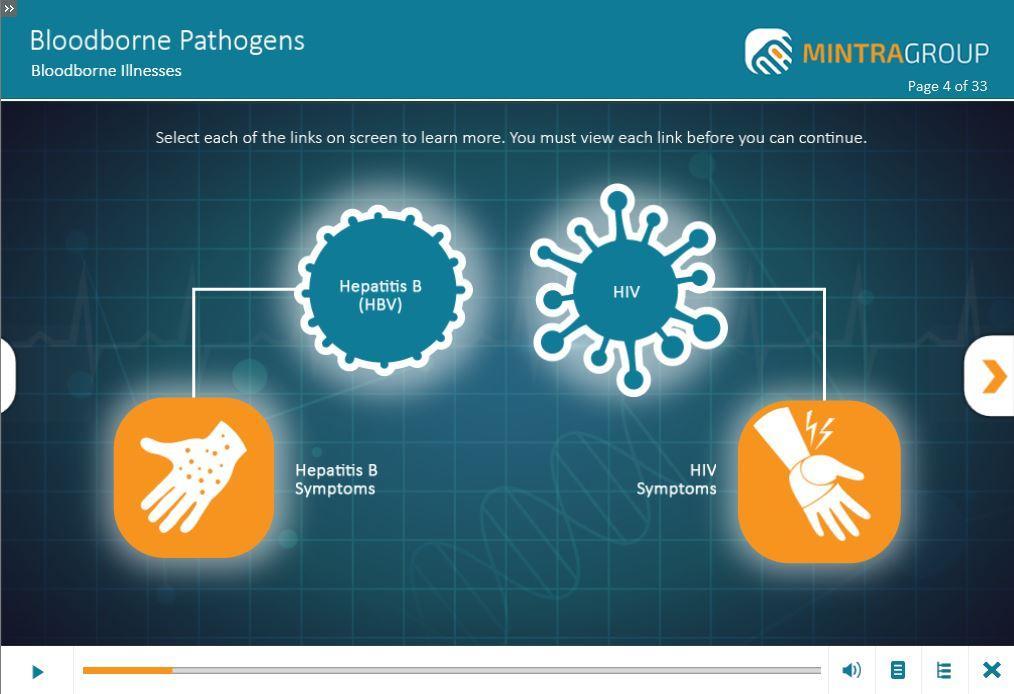 Bloodborne Pathogens US Training 2