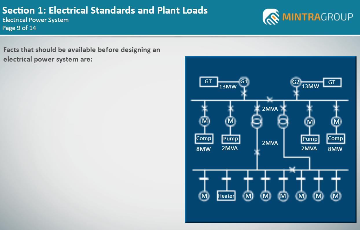 Electrical Standards and Plant Loads Training