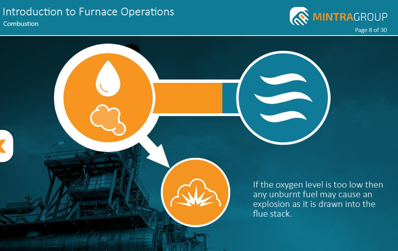 Introduction to Furnace Operations Training